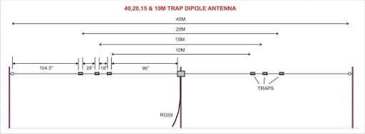 trap diple antenna